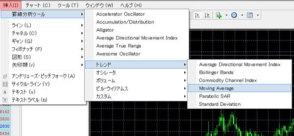 MT4で罫線分析ツール4