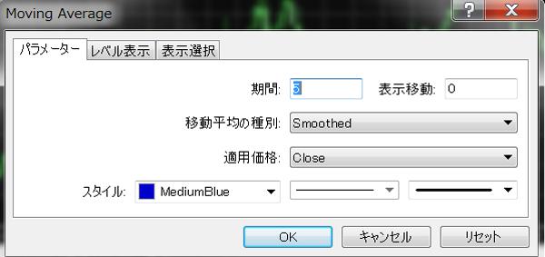 MT4で罫線分析ツール5