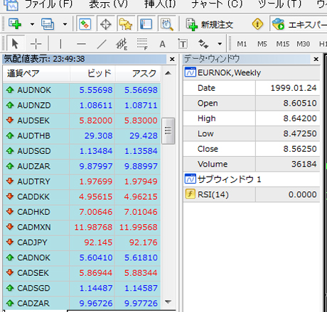 MT4 表示通貨ペアの組合せ1